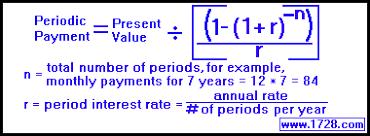 Periodic Payment Formula Ordinary Annuity Present Value Formulas