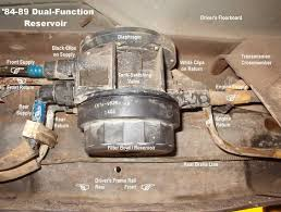 ford f duel tank problem ford truck enthusiasts forums mile round trip just on the back tank which is a 40 gallon tank so at least i didn t have to stop every hour for fuel 7 5 stroker gets about 10mpg >