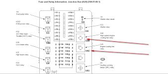diagram for 2000 mercury mystique fuse box data wiring diagram today mercury mystique fuse box diagram wiring diagram libraries 1999 mercury sable fuse box diagram 2000 mercury