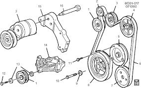 cadillac deville v l serpentine belt diagram a serpentine belt replacement diagram for a 1991 cadillac deville a v8 4 9l engine