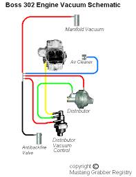 mustang engine vacuum schematics boss 302 non ram air dual diaphragm