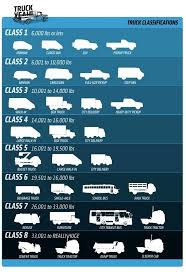 Ford Payload Chart Truck Payload Capacity Chart Horoscopul Org