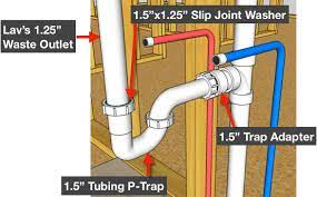 how to plumb a bathroom with multiple