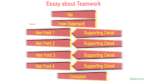 Essay Writing Help From Top Quality Essay Writers At Calltutors
