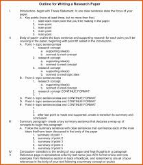 Mla Outline Format Unique Elegant My Learning Style Essay Apa Format