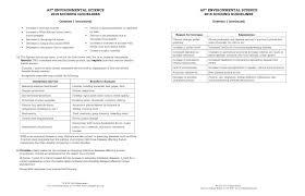 argumentative student essay resolving conflicts