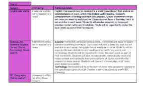 forms of writing essay kannada pdf