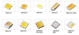 Smd Led Chart The Comparison Between Smd 3528 And Smd 5050 Led Strip