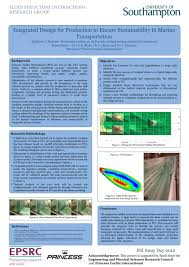 Design And Production For Sustainability Ppt Integrated Design For Production To Ensure