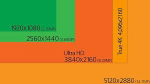 4k And 5k Display Buyers Guide For Macs Macrumors