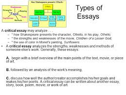 the essay an essay is a short piece of writing that discusses  types of essays a critical essay analyze