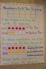 78 Skillful Comparing Numbers Anchor Chart