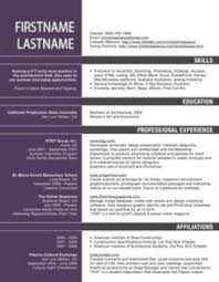 Resume Examples Architect 7 Mistakes That Will Destroy A Successful Architecture