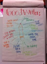Nice Writing Anchor Chart Love The Pencil Needs