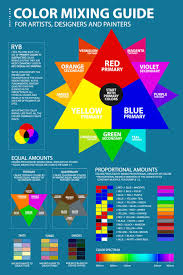 Paint Colour Mixing Chart Pdf Ryb Color Mixing Chart Guide Poster Tool Formula Pdf Blue In