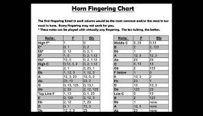 Fingering Chart Band Director Media Group