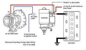 alternator issues com functionally a al 82 alternator needs to be wired this way