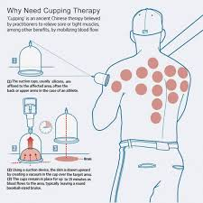 58 Always Up To Date Cupping Points Chart Pdf