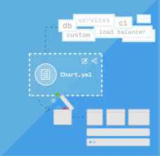 Ibm Security Access Manager Helm Charts Ibm Security