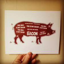 Pig Butcher Chart Art Pig Butcher Diagram Butcher Chart Kitchen Sign Kitchen