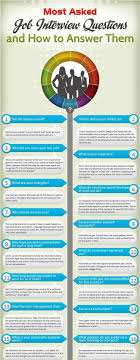 Best 25 Good Interview Questions Ideas On Pinterest Questions
