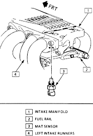 Repair guides electronic engine controls intake air description gm iat wiring diagram