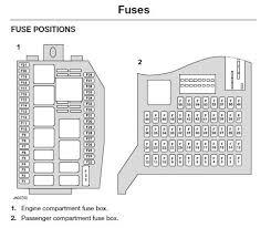 2000 jaguar fuse box layout wiring diagram libraries 2000 jaguar fuse box wiring diagram libraries2002 jaguar s type fuse box layout wiring diagram explained2002