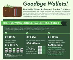 Tip Chart Wallet Card Smartphone Prediction Charts Goodbye Wallets Infographic