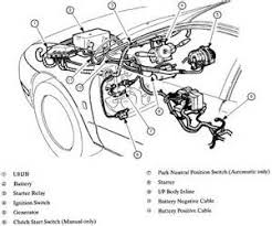 similiar saturn sl hooked up keywords saturn sl2 starter location on 96 chevy alternator wiring diagram