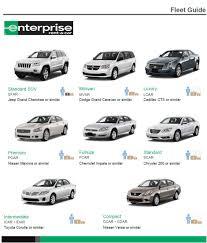 Enterprise Car Rental Salt Lake City Utah Airport Popular Lake