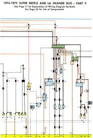1973 vw bug wiring diagram wiring diagram schematics 1974 75 super beetle wiring diagram thegoldenbug com