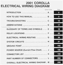 2004 toyota corolla wiring diagram 2003 toyota corolla wiring toyota fujitsu ten 86120 wiring diagram 2006 toyota taa radio wiring diagram wiring wiring car repair diagrams 05 corolla wiring diagram 2005