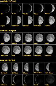 Calendar Based On Moon Phases Calendar Office Of The