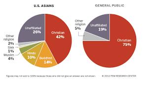 Teaching Asian American Islam And Racialization Through Film