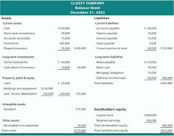 Examples Of Financial Statements For Small Business
