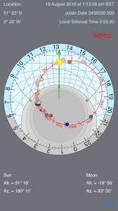 Astrolabe Chart Mary English Astrologer Blog Podbay