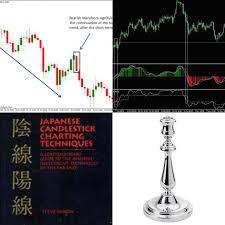 Japanese Candlestick Charting Techniques Youtube The Candlestick Trading Bible Pdf The Candlestick Trading