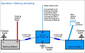 dual battery solenoid isolator wiring diagram wiring diagram and dual battery wiring diagram diagrams and schematics