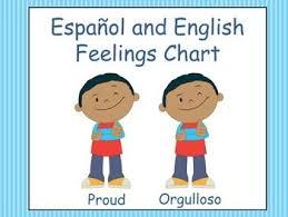 Spanish Feelings Chart Spanish And English Feelings Chart Feelings Chart