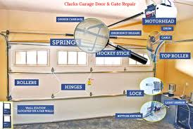 garage door maintenanceThe 2017 Garage Door Maintenance and Safety Inspection Guide