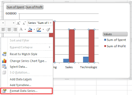 How To Add Secondary Axis To Pivot Chart In Excel