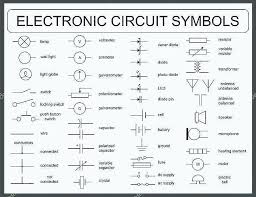 house electrical wiring diagram symbols uk types symbol for light electrical fixture symbols building wiring diagram with symbols pdf diagrams and electrical electronic drawing for wiring diagram symbols and meanings house