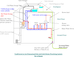 ge heat pump water heater  home and furnitures reference ge heat pump water heater wiring a water heater diagram car parts and wiring diagram