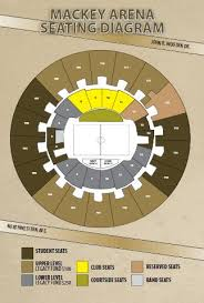 Boiled Sports Mackey Renovation Re Seating Other Nuggets