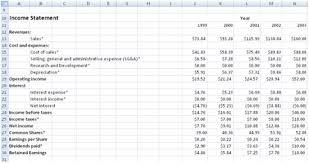 Free Corporate Financial Planning And Forecasting Spreadsheet Pro