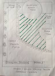 create a garden plan on paper before