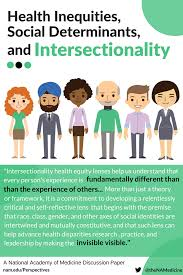 health inequities social determinants and intersectionality intersectionality perspective