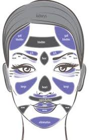 Chinese Medicine Face Reading Chart Pin On Cosmetic Acupuncture