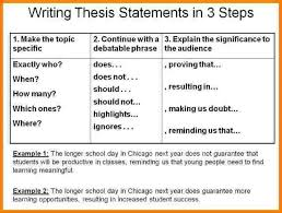 argumentative essay thesis statement examples world of example e business essay universal health care essay also modest proposal in argumentative essay thesis statement examples