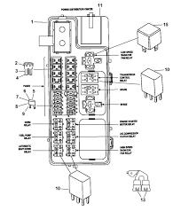 Freightliner m2 wiring diagram access schematics 2000 fl60 fuse arresting 2006